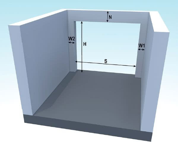 Przy sprawdzaniu wymiarów otworu garażowego, trzeba zwrócić uwagę nakilka kluczowych części garażu