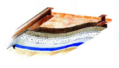 Rys. 2. Podłoga na stropie na belkach stalowych.