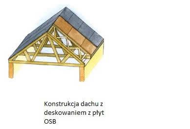 Jak Przygotować Dach Pod Pokrycie